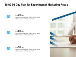 30 60 90 Day Plan For Experimental Marketing Recap Ppt Powerpoint Presentation