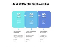 30 60 90 Day Plan For HR Activities
