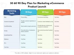 30 60 90 Day Plan For Marketing Ecommerce Product Launch