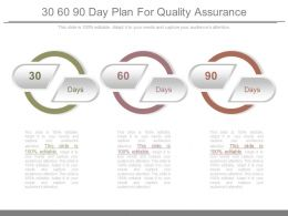 30 60 90 Day Plan For Quality Assurance Ppt Slides