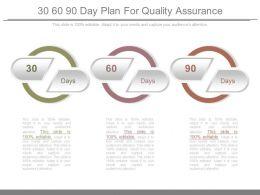 30 60 90 Day Plan For Quality Assurance Ppt Slides