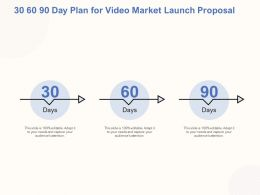 30 60 90 Day Plan For Video Market Launch Proposal Ppt Powerpoint Slide