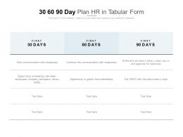 30 60 90 Day Plan HR In Tabular Form