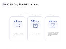 30 60 90 Day Plan HR Manager
