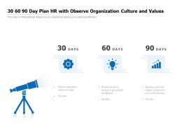 30 60 90 Day Plan HR With Observe Organization Culture And Values