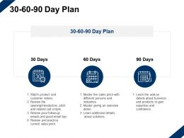 30 60 90 Day Plan Industries Business Ppt Powerpoint Presentation Slides Styles
