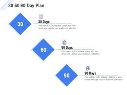 30 60 90 Day Plan Management L1077 Ppt Powerpoint Presentation Outline