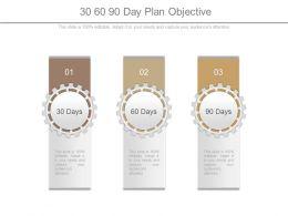30 60 90 Day Plan Objective Ppt Slides