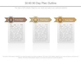 30 60 90 Day Plan Outline Ppt Slides