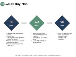 30 60 90 Day Plan Planning Process Ppt Powerpoint Presentation Outline Example