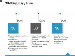 30 60 90 Day Plan Ppt Inspiration
