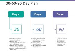 30 60 90 Day Plan Ppt Styles Example Topics