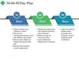 30 60 90 Day Plan Ppt Summary Grid