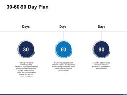 30 60 90 Day Plan Products Expertise And Confidence Ppt Presentation Layouts Files