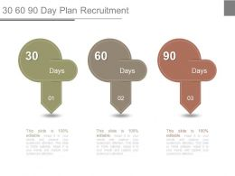 30 60 90 Day Plan Recruitment Ppt Slides