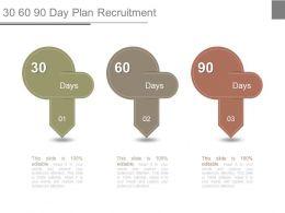 30 60 90 Day Plan Recruitment Ppt Slides