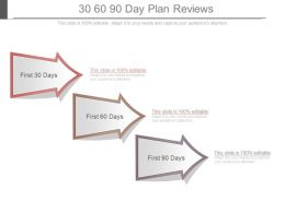 30 60 90 Day Plan Reviews Ppt Slides