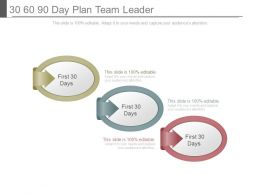 30 60 90 Day Plan Team Leader Ppt Slides