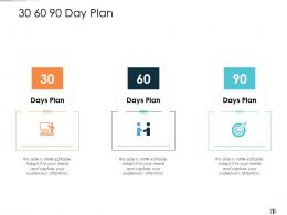 30 60 90 Day Plan Technology Disruption In HR System Ppt Professional