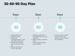 30 60 90 Day Plan Timeline Ppt Powerpoint Presentation Icon Files