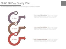 30 60 90 Day Quality Plan Ppt Slides