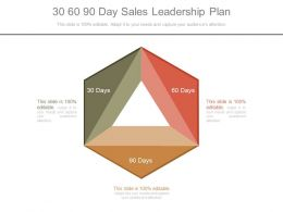 30 60 90 Day Sales Leadership Plan Ppt Slides