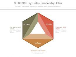 30 60 90 Day Sales Leadership Plan Ppt Slides