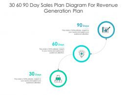 30 60 90 Day Sales Plan Diagram For Revenue Generation Plan Infographic Template