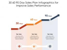 30 60 90 Day Sales Plan For Improve Sales Performance Infographic Template