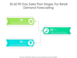 30 60 90 Day Sales Plan Stages For Retail Demand Forecasting Infographic Template