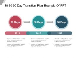 30 60 90 Day Transition Plan Example Of Ppt