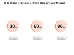 30 60 90 Days For Ecommerce Online Store Developer Proposal Ppt Powerpoint Presentation