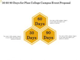 30 60 90 Days For Plan College Campus Event Proposal Ppt Powerpoint Presentation Gallery