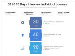 30 60 90 Days Interview Individual Journey