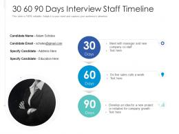 30 60 90 Days Interview Staff Timeline