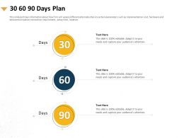 30 60 90 Days Plan Audiences Attention Capture Ppt Powerpoint Presentation Files