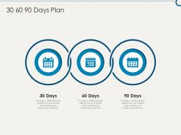 30 60 90 Days Plan Building Sustainable Working Environment Ppt Sample