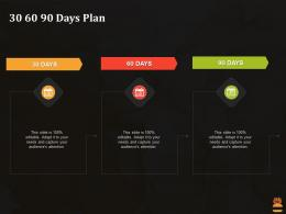 30 60 90 Days Plan Business Pitch Deck For Food Start Up Ppt Gallery Pictures