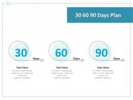30 60 90 Days Plan C1123 Ppt Powerpoint Presentation Infographic Template