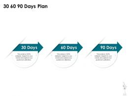 30 60 90 Days Plan C1207 Ppt Powerpoint Presentation Icon Guide