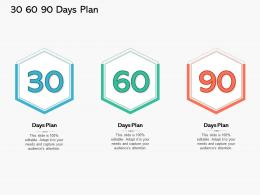 30 60 90 Days Plan Containerization A Step Forward For Digital Transformation Ppt Powerpoint