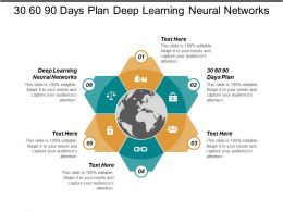 30 60 90 Days Plan Deep Learning Neural Networks Cpb