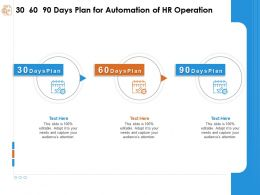 30 60 90 Days Plan For Automation Of Hr Operation Attention Ppt Powerpoint Presentation Sample