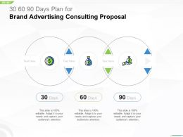 30 60 90 Days Plan For Brand Advertising Consulting Proposal Ppt Slides Visuals