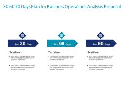 30 60 90 Days Plan For Business Operations Analysis Proposal Ppt Powerpoint Visuals