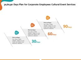 30 60 90 Days Plan For Corporate Employees Cultural Event Services Ppt Presentation Slides Show