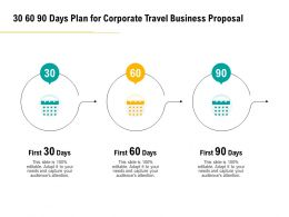 30 60 90 Days Plan For Corporate Travel Business Proposal Ppt Layouts