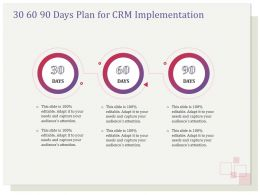 30 60 90 Days Plan For CRM Implementation Ppt Outline