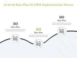 30 60 90 Days Plan For CRM Implementation Process Ppt Powerpoint Presentation Slide