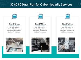 30 60 90 Days Plan For Cyber Security Services Ppt Powerpoint Presentation Template